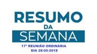 RESUMO DA REUNIÃO ORDINÁRIA DO DIA 28 DE MAIO